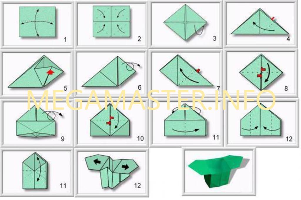 Схема коробки Санбой
