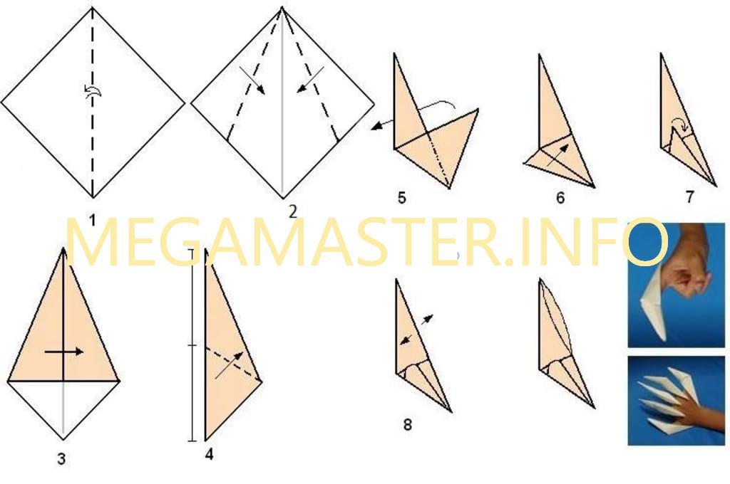 Схема простых когтей