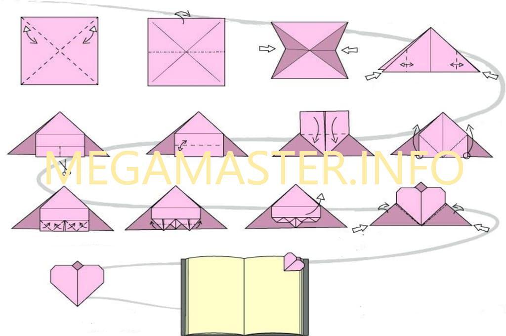 Схема первого способа изготовления закладки в форме сердечка