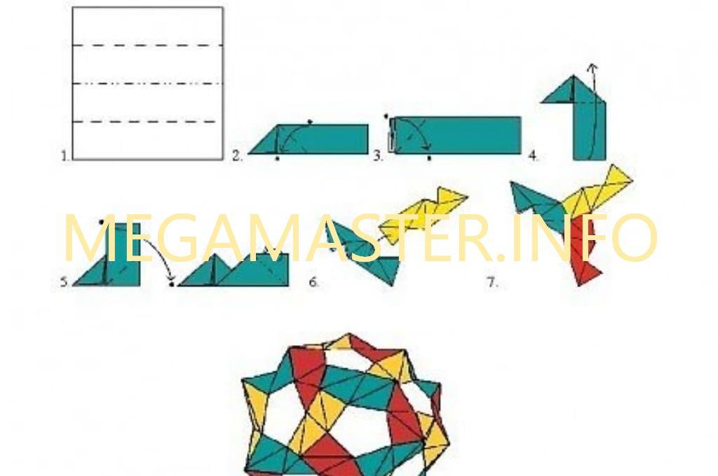 Схема сонобе