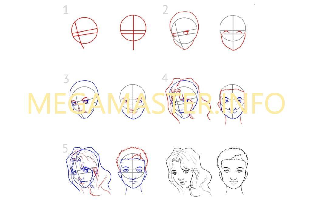 Как научиться нарисовать лицо человека поэтапно карандашом для начинающих