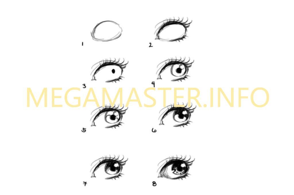 Простая схема рисования глаз